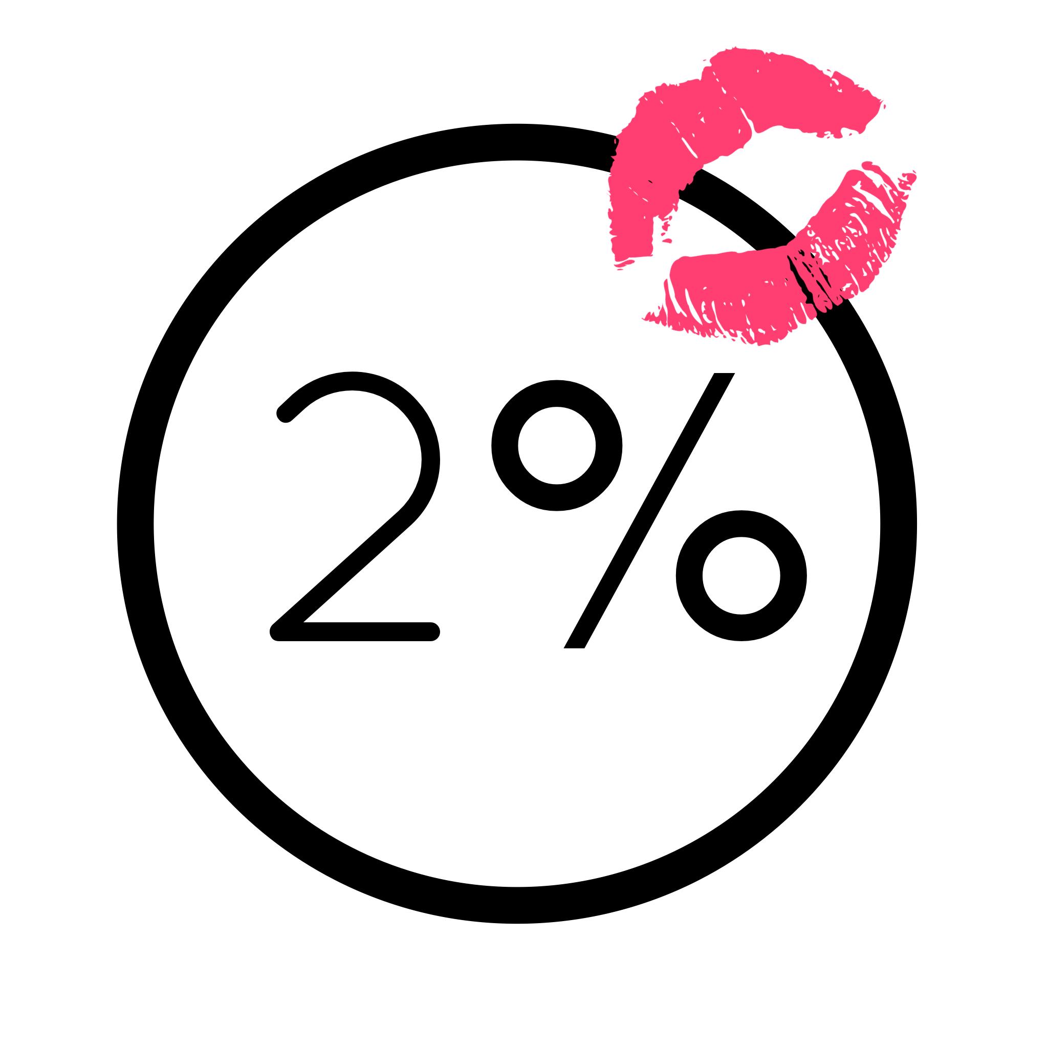 2%寄付 環境保護団体 慈善団体に寄付する CBDのある生活 camyucbd